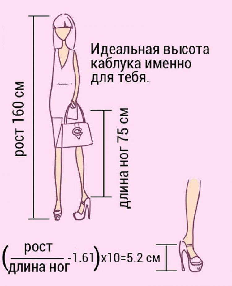 Картинки по запросу подобрать удобные туфли на каблуке