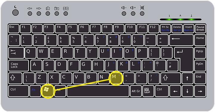 комбинации клавиш на клавиатуре
